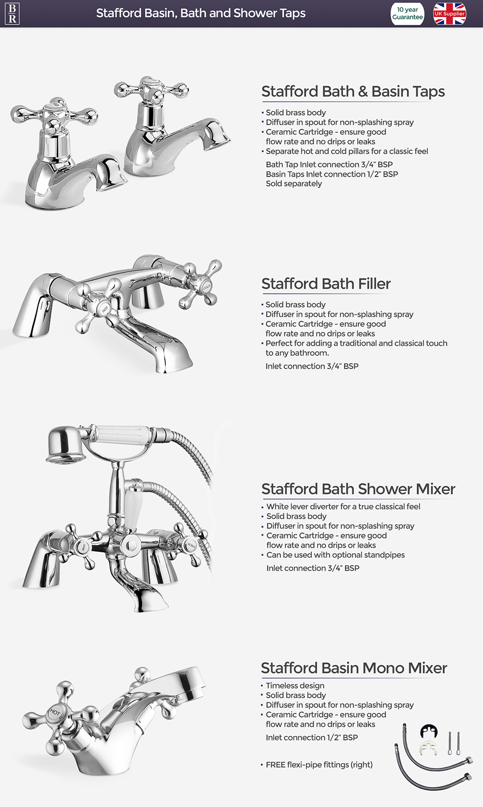 Stafford Classic Bathroom Sink Basin Mono Mixer Bath Filler Shower Automatic Faucet Wiring Diagrams Suitable Water Systems